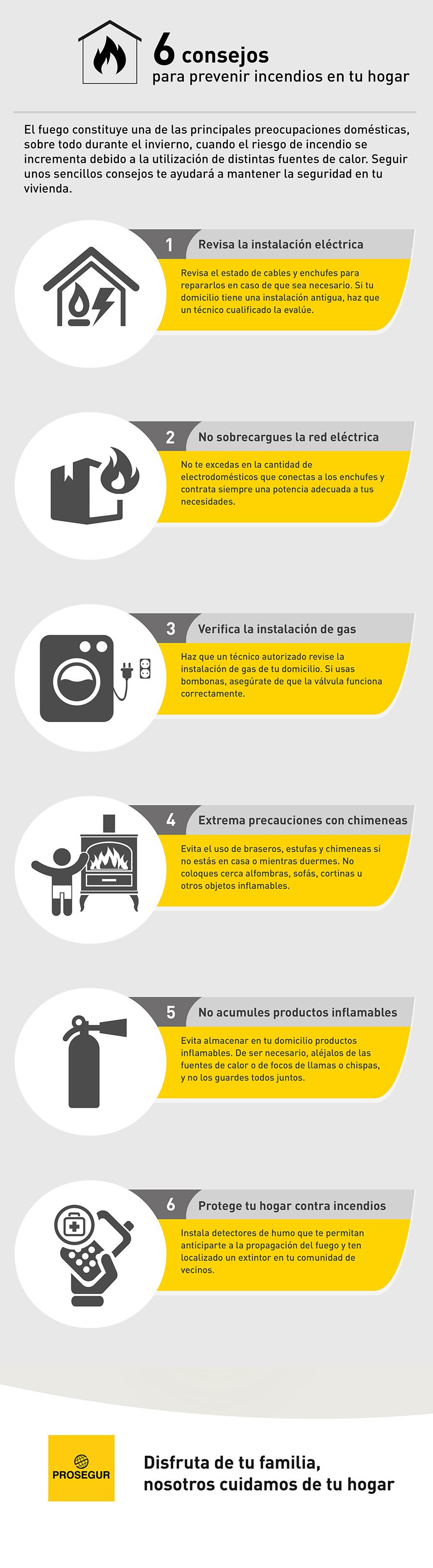6 consejos para evitar incendios en tu hogar.
