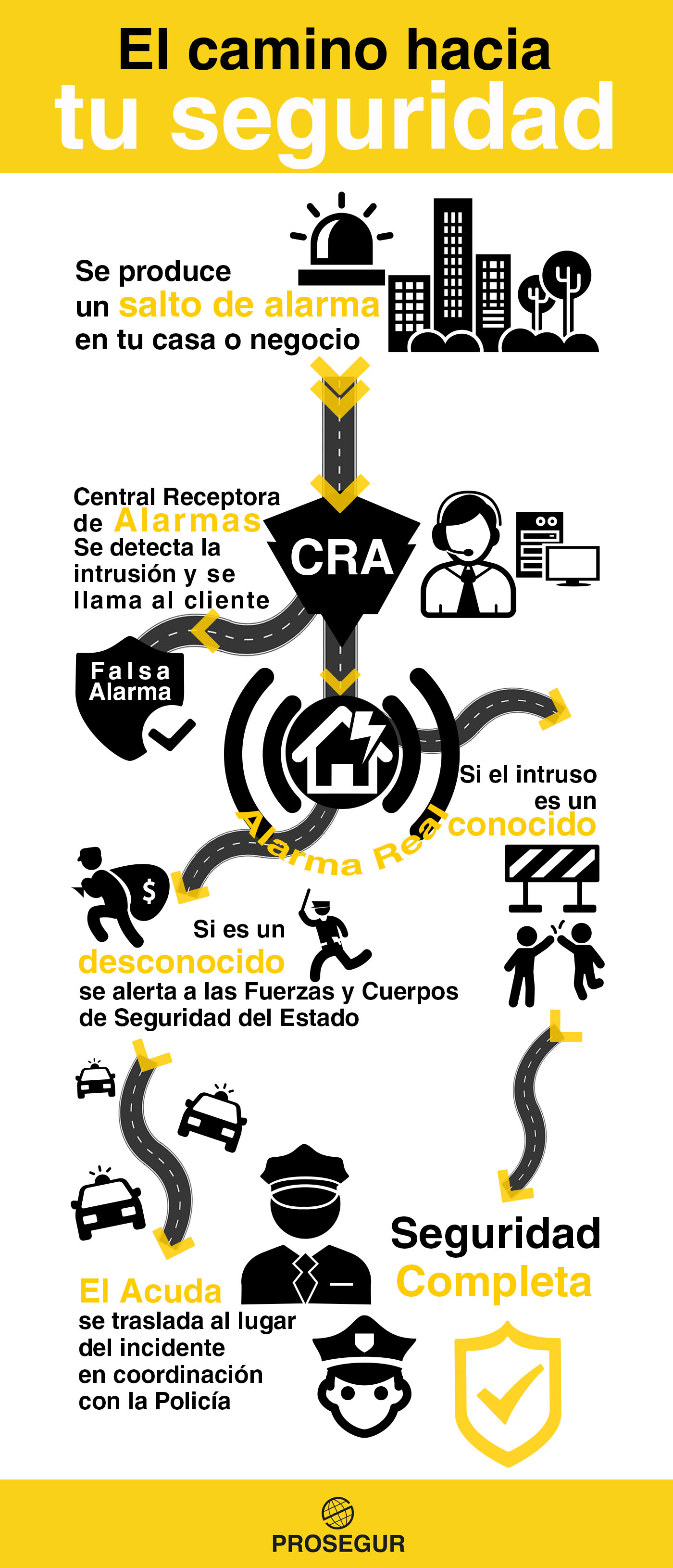 Infografía_Prosegur