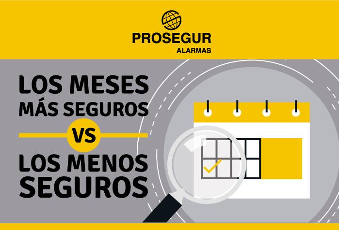 SUPERIOR_Infografía-Meses-seguros-vs-insegurosv2