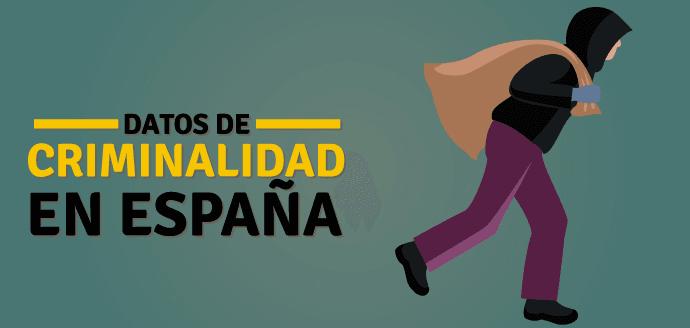 Criminalidad en España