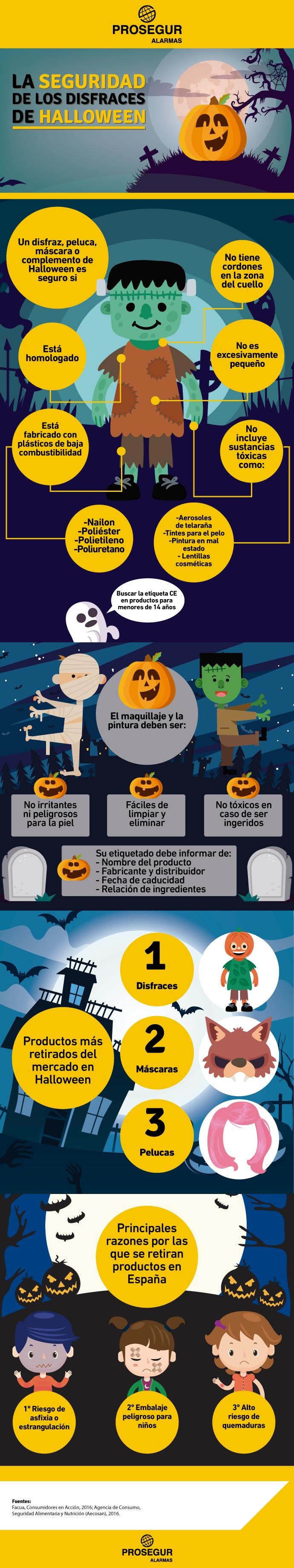 Trucos y consejos de seguridad para los disfraces de halloween - Blog Prosegur
