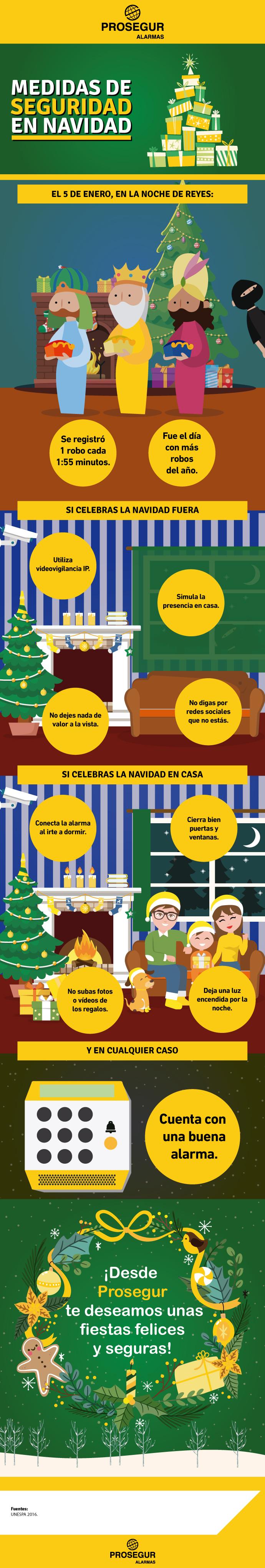 Cómo proteger la casa de los robos en Navidad - Blog Prosegur