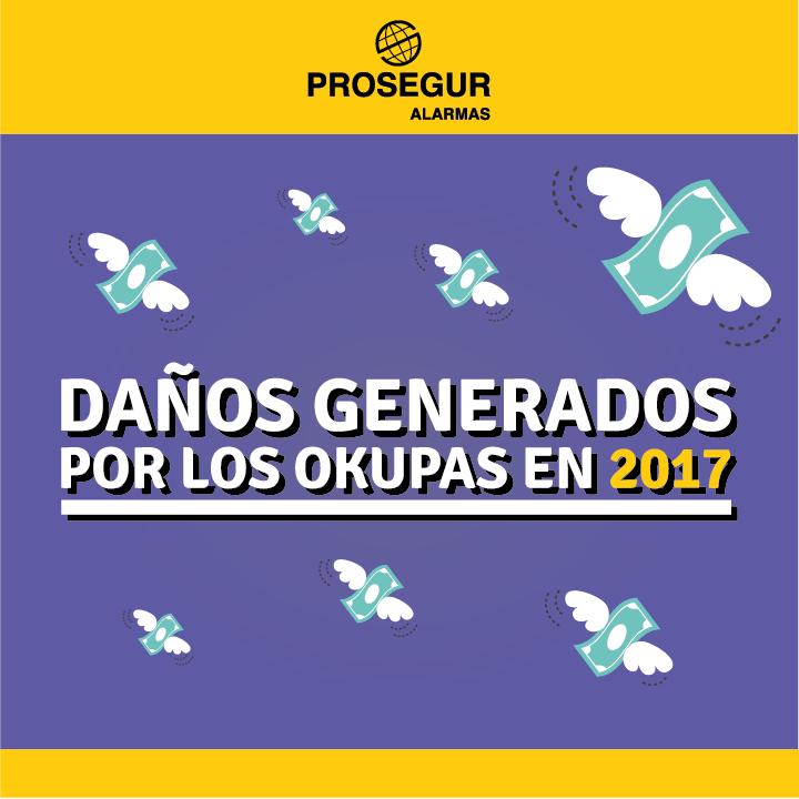 Descubre cuánto cuestan los daños que han generado los okupas en 2017 en España.