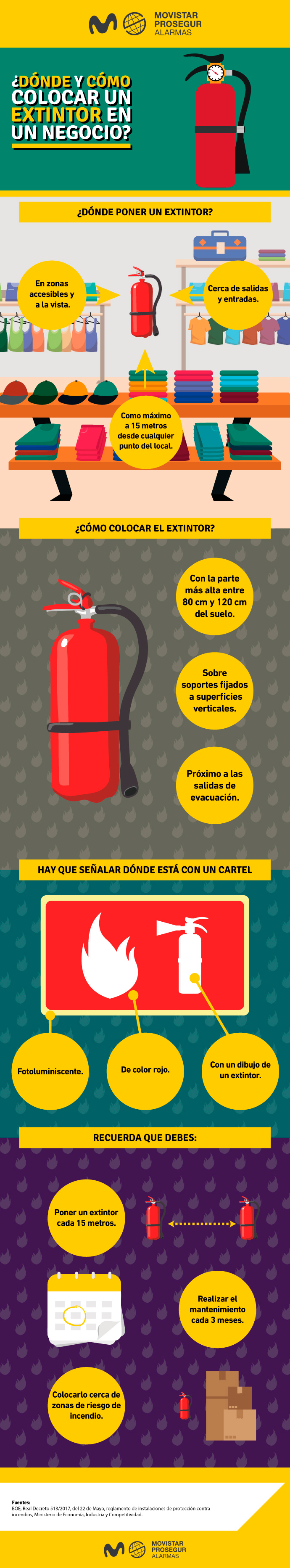 ¿Dónde y cómo poner los extintores en un negocio?